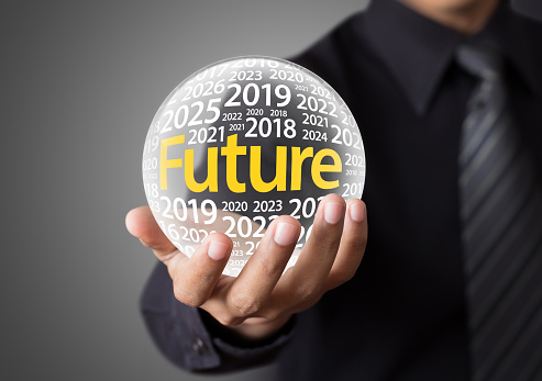 glass ball with the word future on it