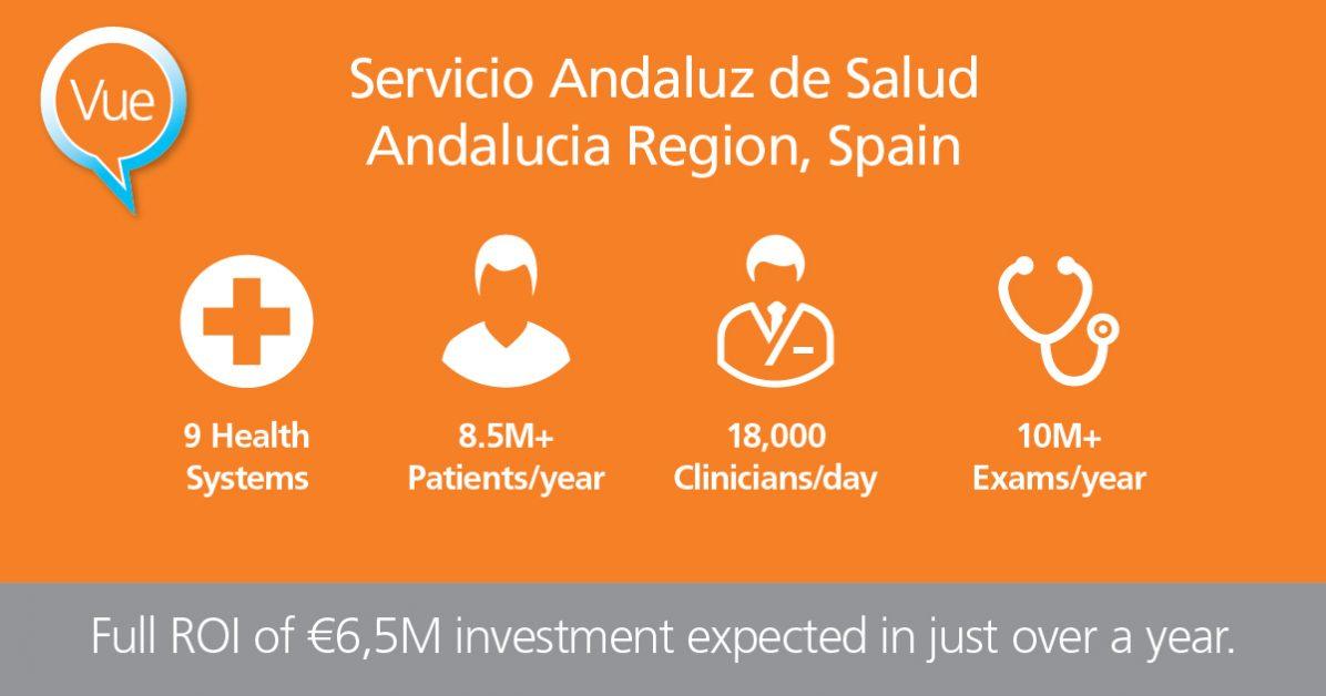 Infographic showing Servicio Andaluz de Salud's savings