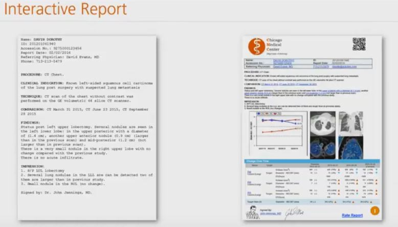 Interactive reports produced with the imaging analytics tool.