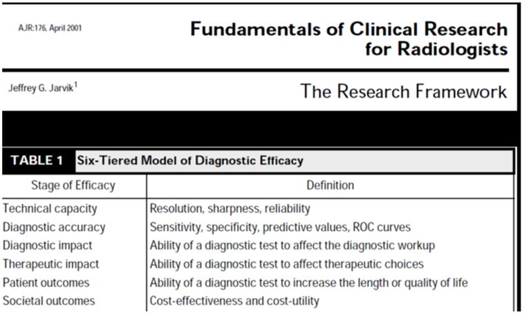 Text from the research framework