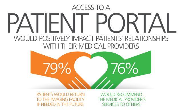 Image of patient portal benefits