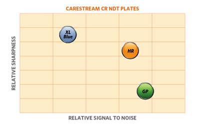 Digital Plates Resolution Chart